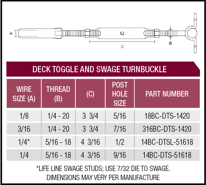 deck toggle and swage turnbuckle specifications