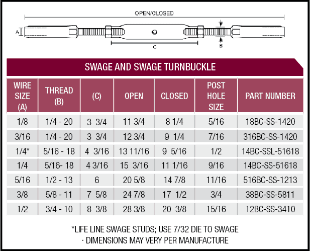 swage and swage turnbuckle specifications