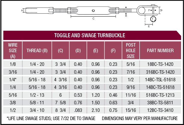 toggle and swage turnbuckle specifications