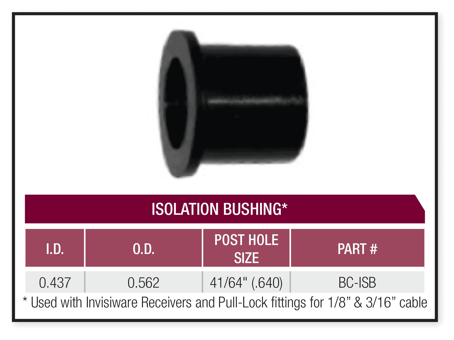 isolation bushing specifications