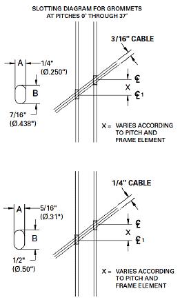 grommet pitch diagram
